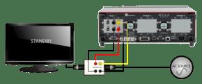 IEC62301 EN50564 Power Analyzer