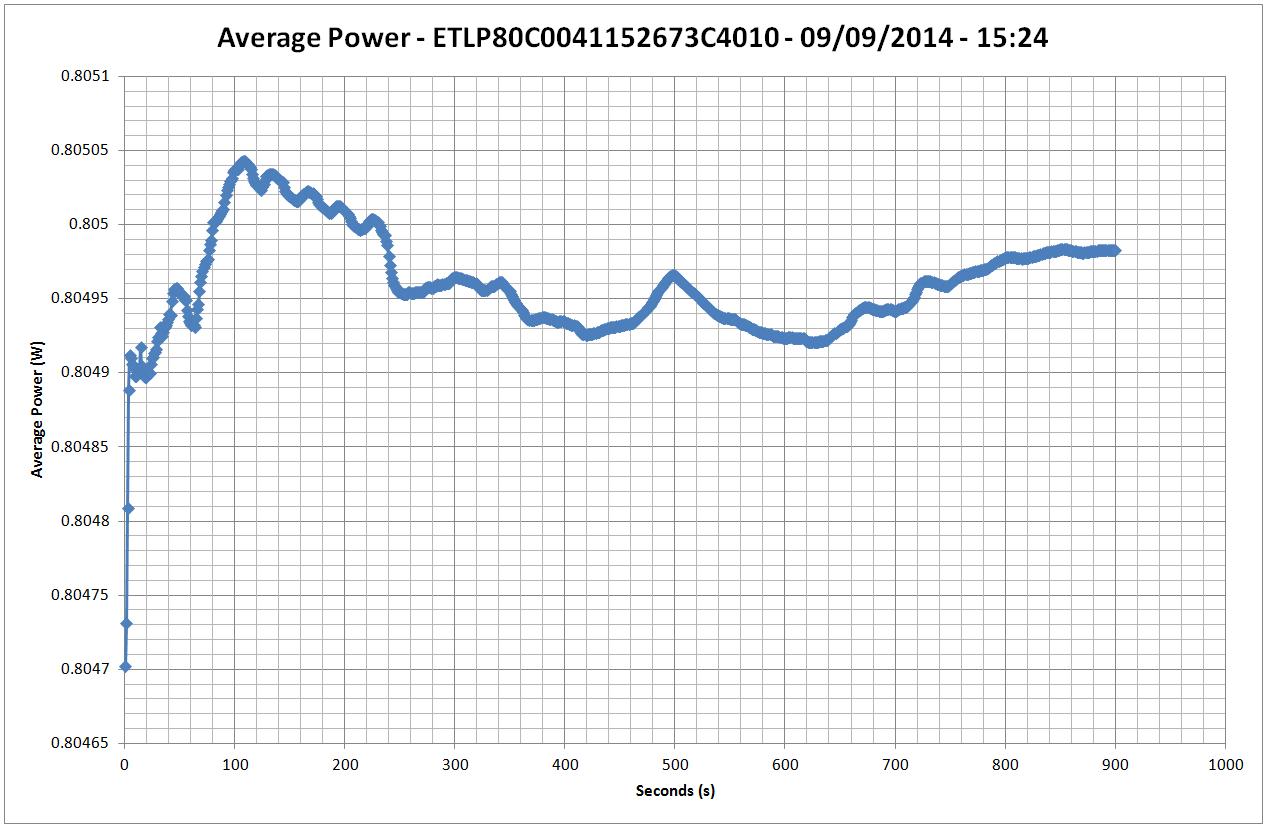 N4L Standby Power 6