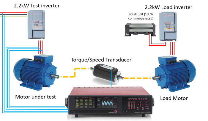 ppa3500 power analyzer inerter measurement test system