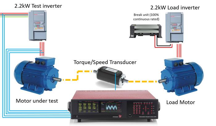 ppa3500 power analyzer inerter measurement test system