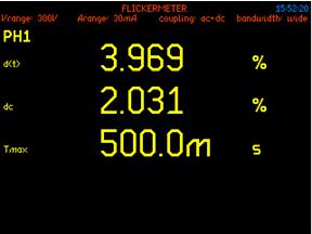 500ms Tmax flicker analysis