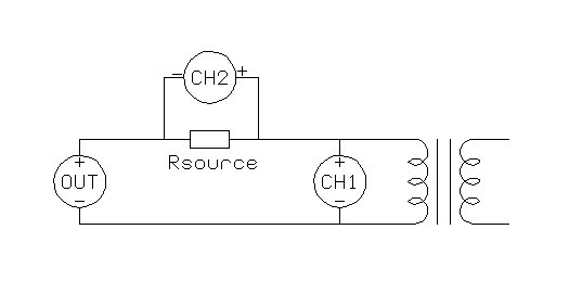 Primary inductance diagram