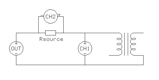 Interwinding capacitance diagram