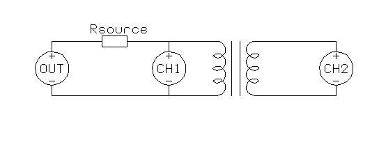 Turns ratio diagram