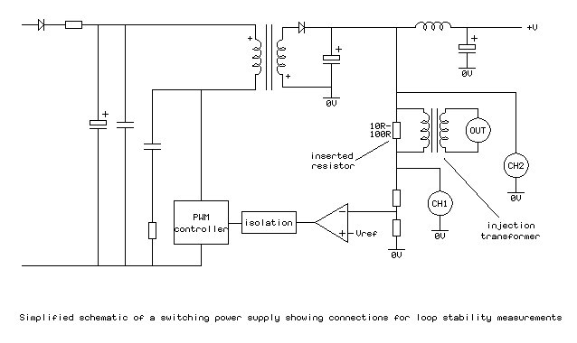 Schema for Power supply showing loop stability