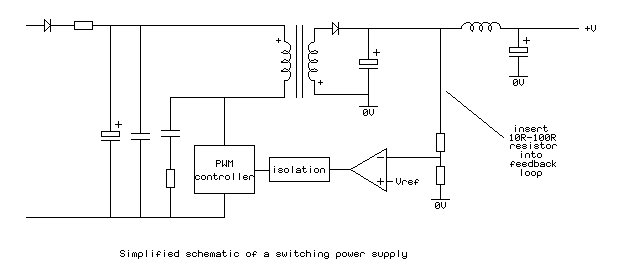 Simplified Schema of Switching Power Supply