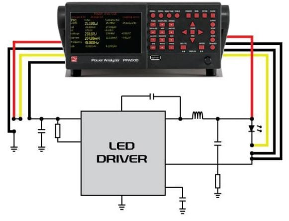 ppa1500 power analyzer led driver measurement