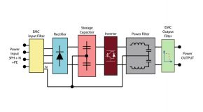 The N4A Programmable Power Source Output Circuit Topology